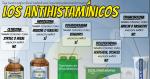 Los Antihistamínicos: ¿Qué son?