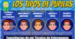 Evaluación Pupilar: Los Tipos de Pupilas