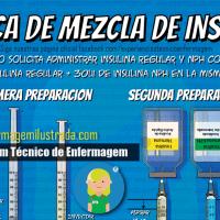 La Técnica de Mezcla de Insulina
