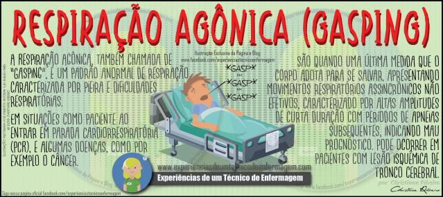 Respiração Agônica