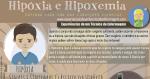 Hipóxia e Hipoxemia: Entenda as duas condições Clínicas