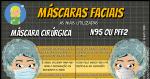 Máscaras Faciais de Proteção Hospitalar: Principais Dúvidas!