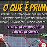 """O que é """"Priming"""" em um Cateter?"""