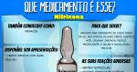 Que Medicamento é Esse?: Milrinona