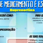 Que Medicamento é Esse?: Buprenorfina