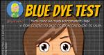 Blue Dye Test: Teste de Deglutição