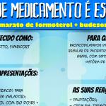 Que Medicamento é Esse?: Fumarato de Formoterol Di-Hidratado + Budesonida