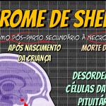 Síndrome de Sheehan