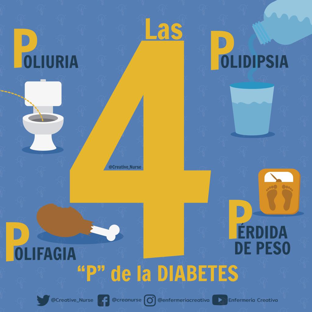 Las 4 p de la diabetes_regla nemotécnica