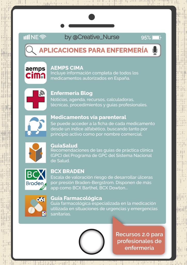 Aplicaciones para enfermería
