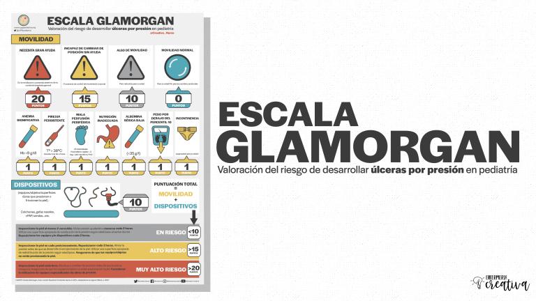 escala glamorgan_portada