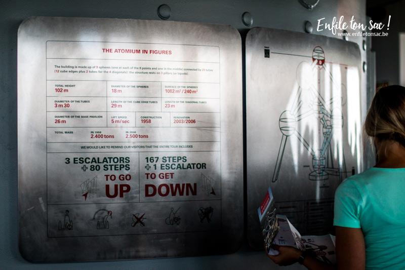atomium Redécouvrir ou découvrir l Atomium de Bruxelles