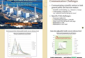 Risk versus Concern - Public Health Messaging of the Fukushima Daiichi Nuclear Power Plant Incident_Page_01