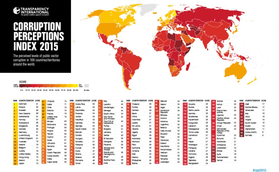 Global Corruption Perceptions Index: Gulf Countries Advance, Iran Lags behind