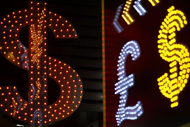 Yen Eases after Higher Yuan Guidance, China Worries Linger