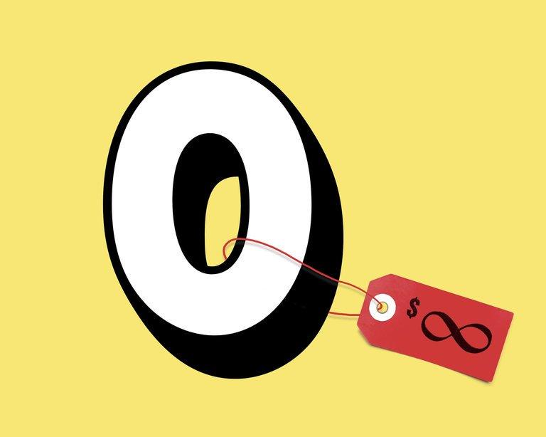 Who Invented 'Zero'?