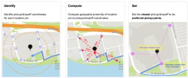 Figure 4 - Enhancing the Quality of Uber's Maps with Metrics Computation