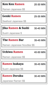 Figure 3: Ranking only by relevance can lead to a lack of variety, such as this list of ramen restaurants.