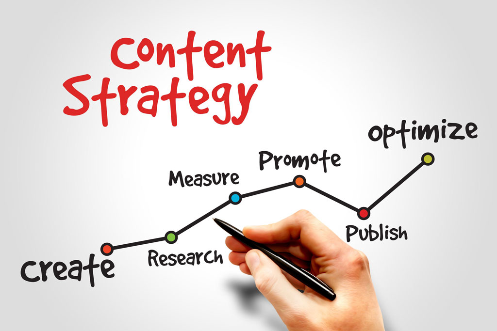 benefits of content strategy