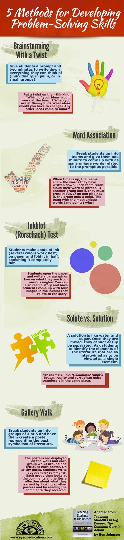 5-Methods-for-Developing-Problem-Solving-Skills_700