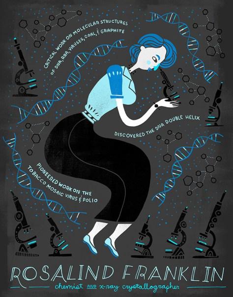 Illustration of Rosalind Franklin by Rachel Ignofotsky