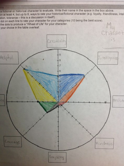 Click here to go to Russel Tarr's Wheel of Life blog post, which includes the printable