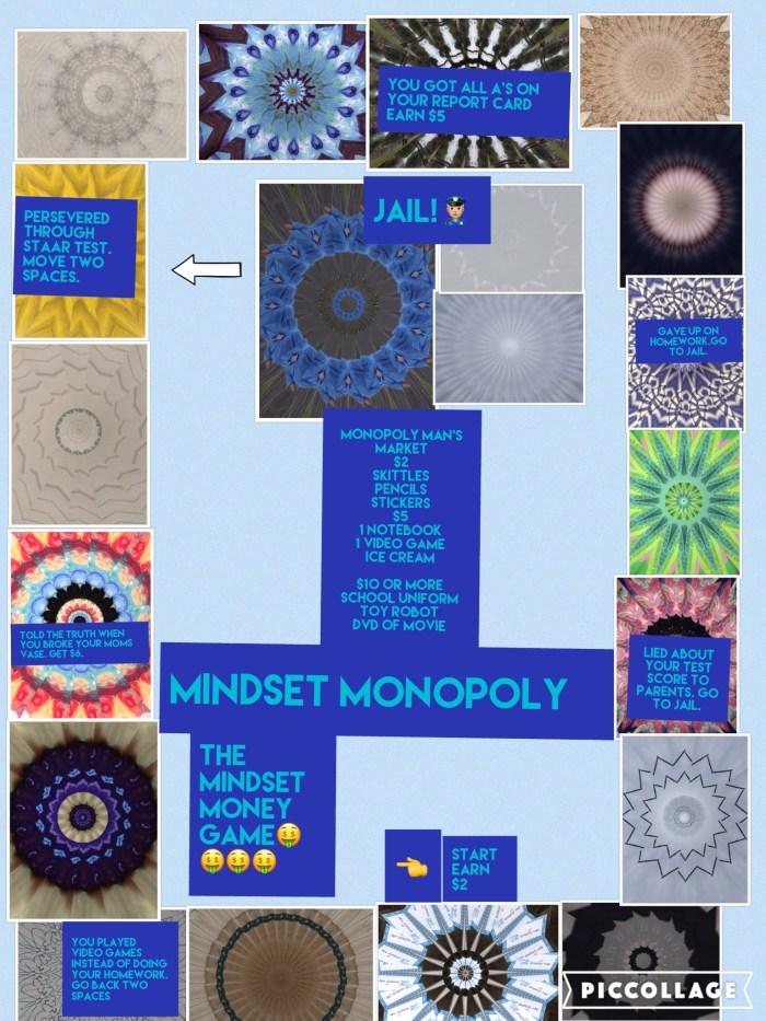 Mindset Monopoly