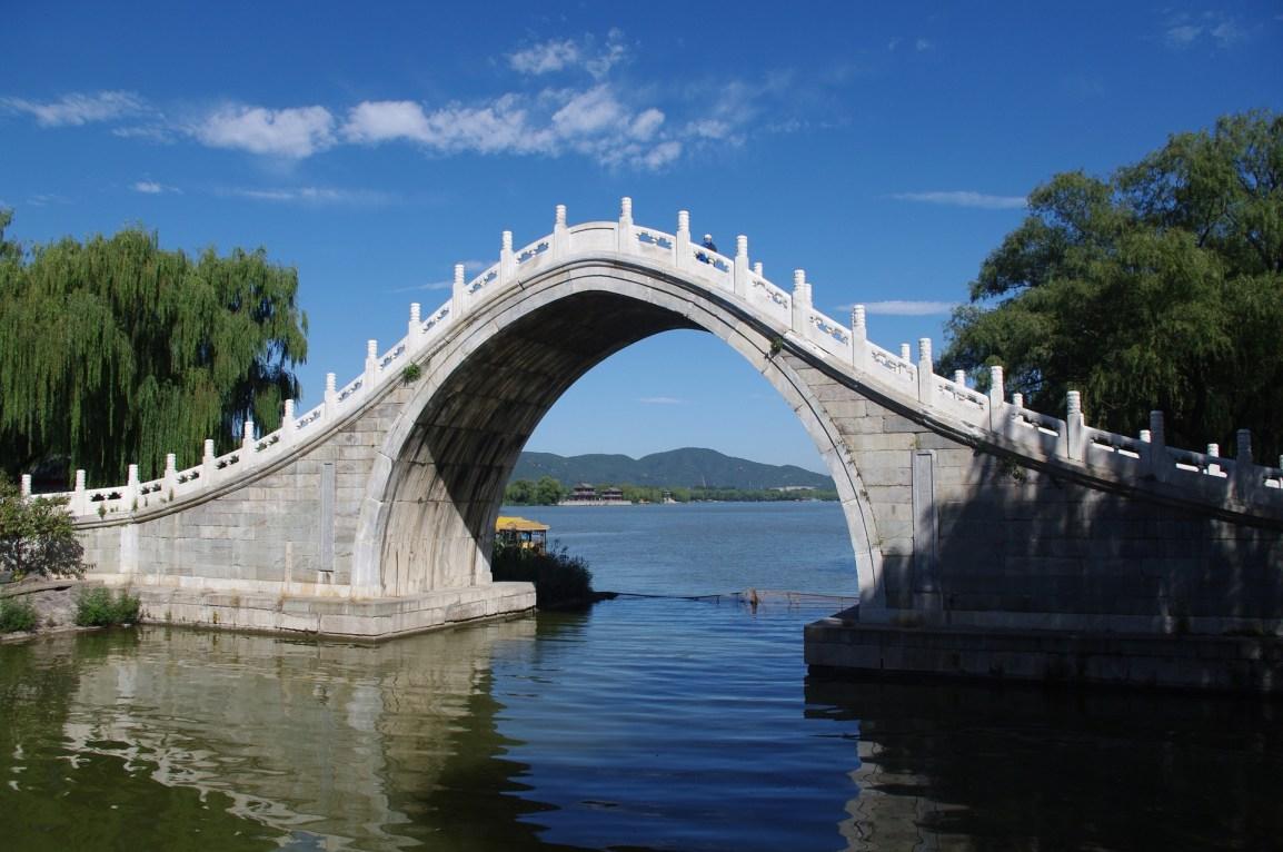 bridge-3046749_1920.jpg