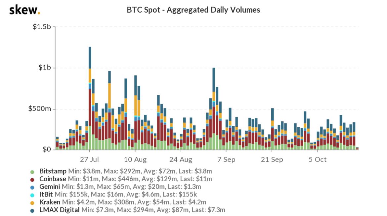 Bitcoin hashrate hit a new ATH