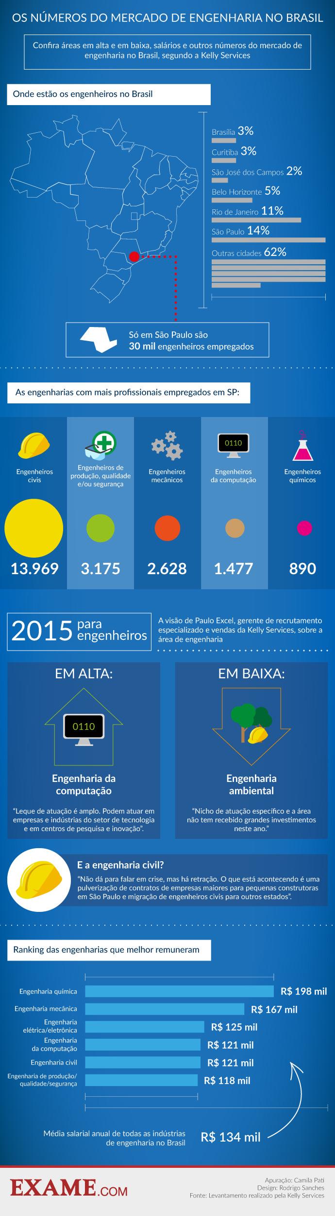 Imagem publicada em: exame.abril.com.br