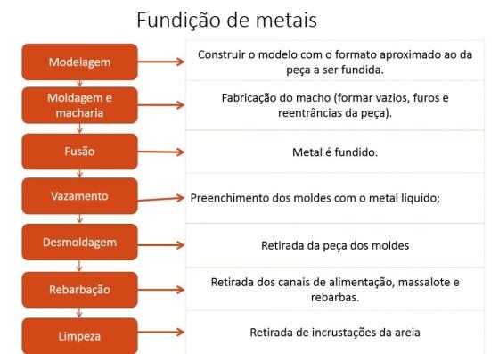 Imagem: arquivo pessoal-blog-da-engenharia