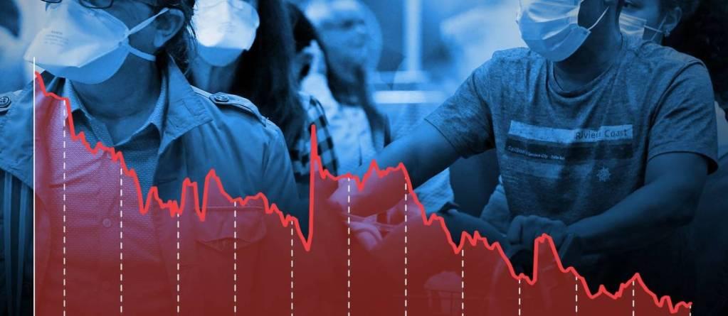 Economia despenca com o coronavírus