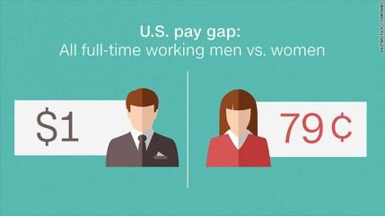 us-gender-pay-gap-780x439