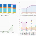 Swiftプロジェクトのビルド時間を計測・改善するxcprofilerを作った話