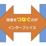 API(Application Programming Interface)とは?