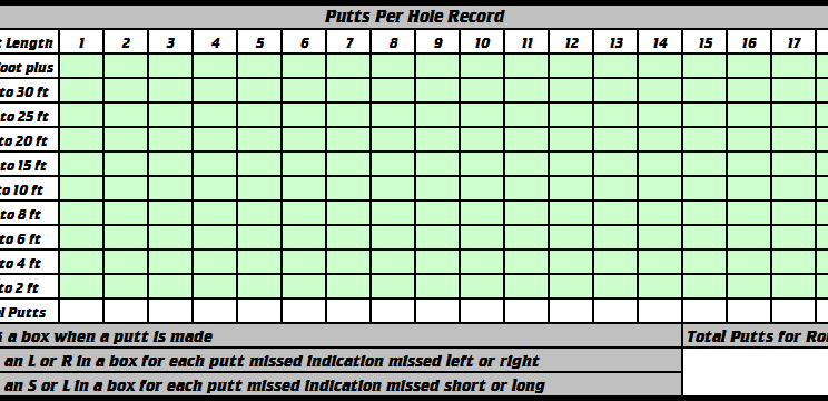 Putting chart for download by client