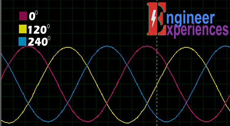 3 Phase Voltage Measurement using Atmel AVR Microcontrollers