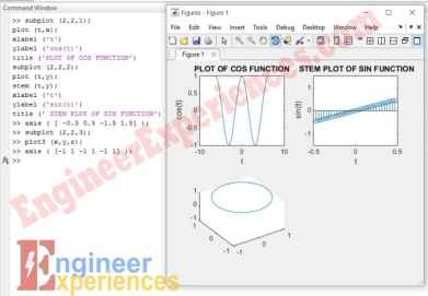 plot3 command for plotting 3d graphs in MATLAB