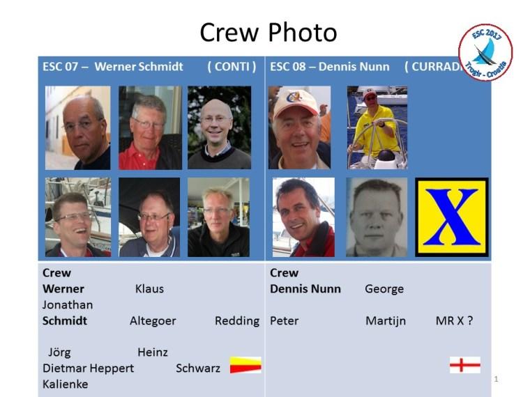 Crew Photos Werner Schmidt | Dennis Nunn