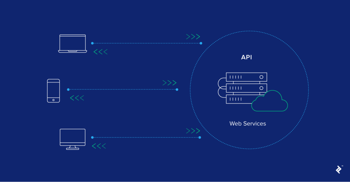 API Design for Microservices