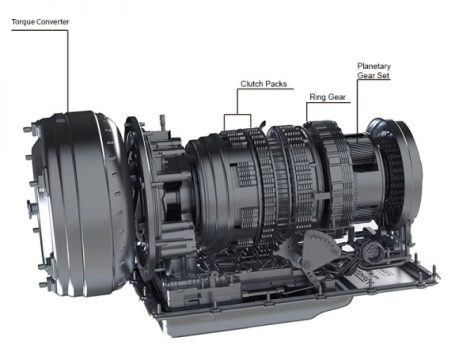 Labeled are the main culprits for the heat produced inside of your transmission housing. To put it simply, your ATF keeps the hundreds of moving parts lubricated, and extreme heat can diminish the lubrication properties of the fluid, hence the importance of keep it within the recommended temperature parameters.