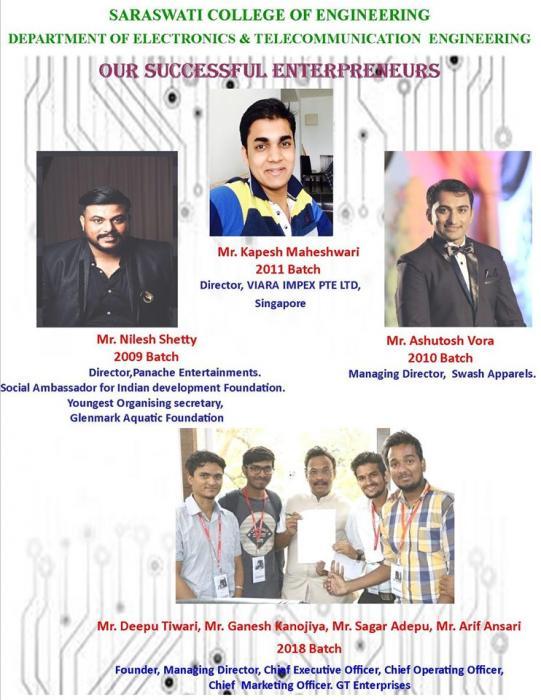 Saraswati College Entrepreneurship Cell successful Entreprenuers