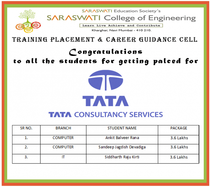 saraswati college TPO Placements