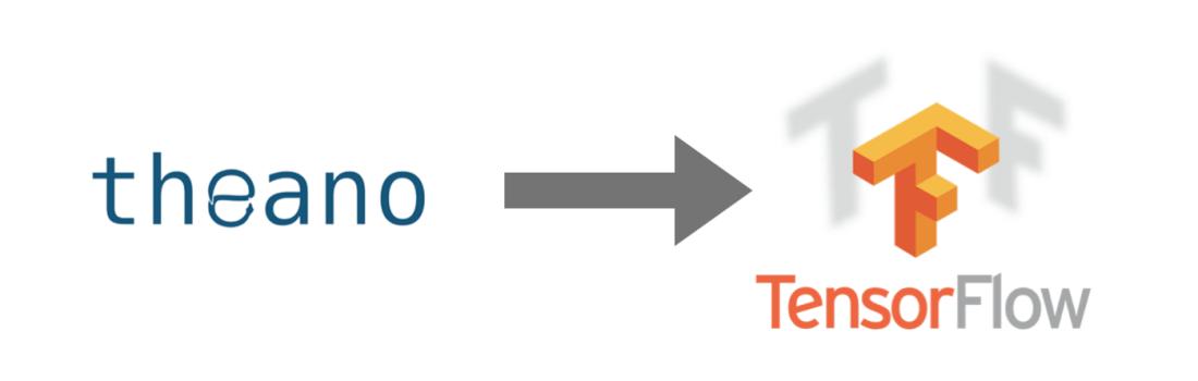 Theano to Tensorflow