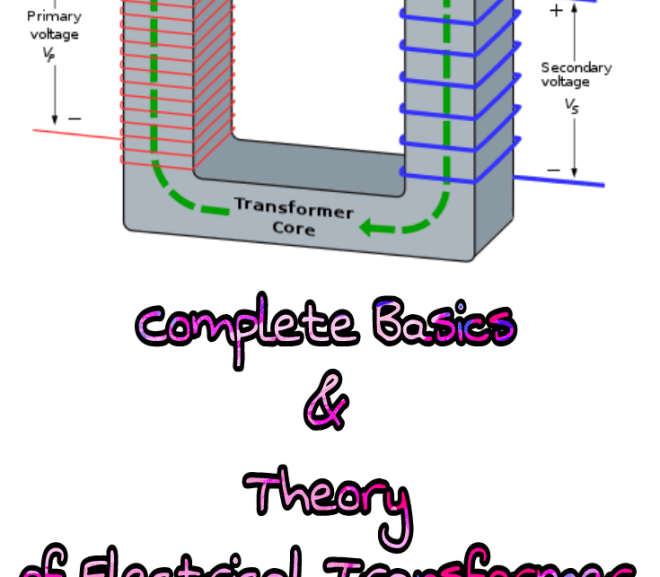 Complete basics and theory of Electrical Transformer