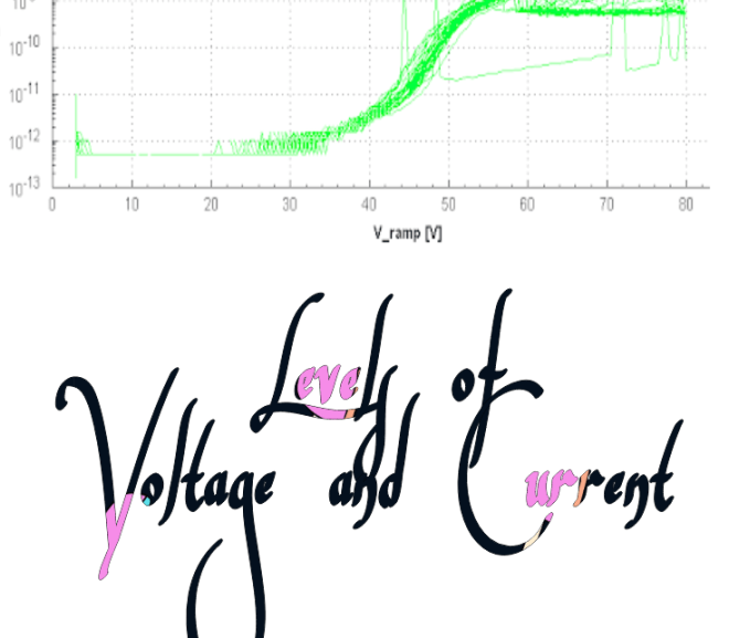 Levels of Voltage and Current