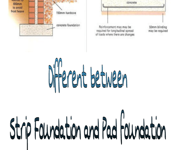 Difference between Strip Foundation and Pad foundation