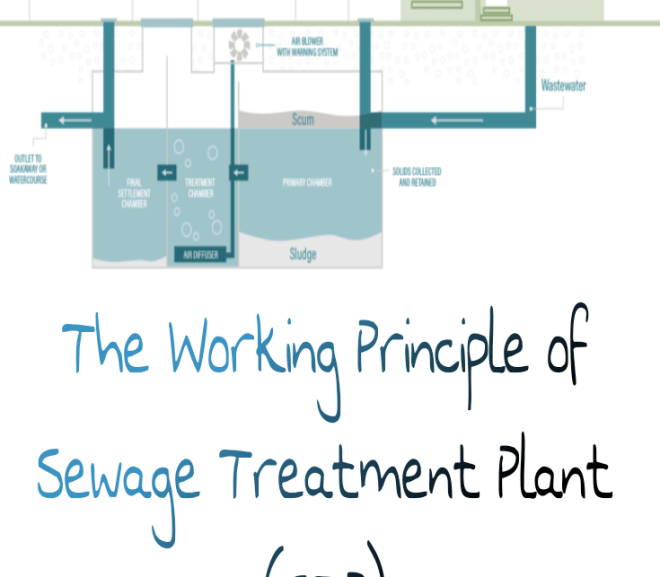The Working Principle of Sewage Treatment Plant (STP)