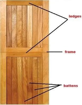 Different Types Of Doors And Windows In A Building Engineering Basic