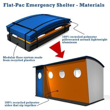 Flat_Pac Emergency Shelter